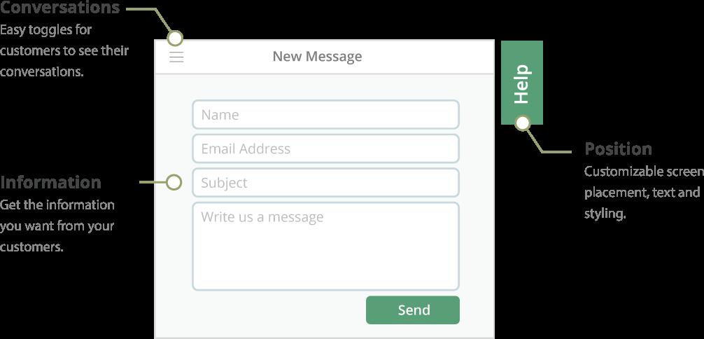 Conversations overlay widget